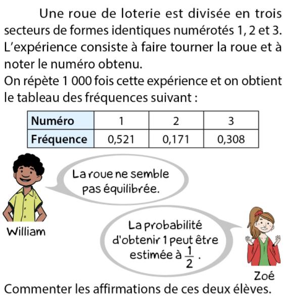 Fréquence et probabilité : exercices en 4ème.