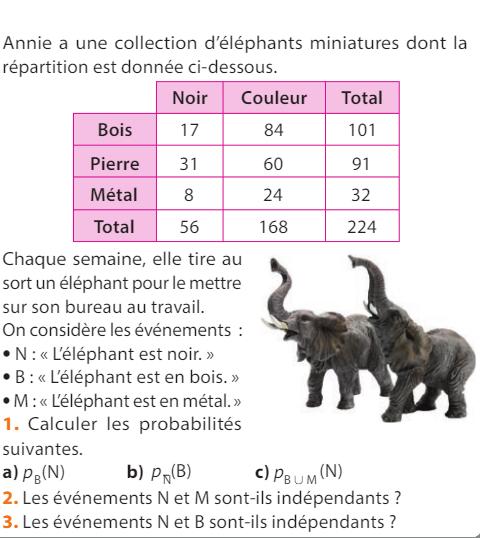 Une collection d'éléphants et des probabilités : exercices en 1ère S.
