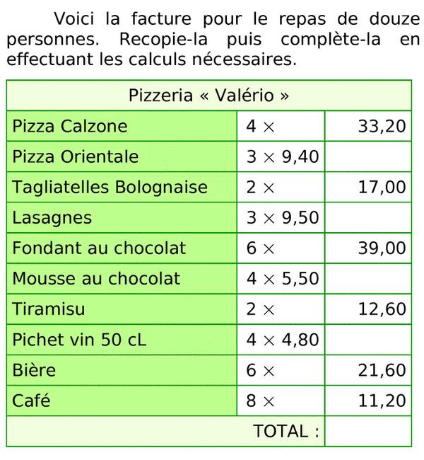 Facture du repas dans une pizzeria : exercices en 6ème.