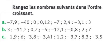 Ranger dans l'ordre croissants ces nombres relatifs : exercices en 5ème.