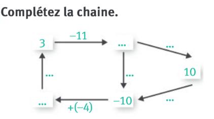 Compléter la chaîne : exercices en 5ème.