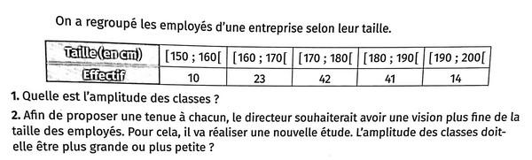 Les employés d'une entreprise et statistiques : exercices en 3ème.