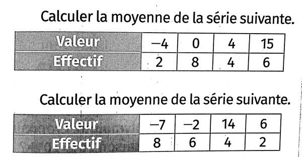Calculer la moyenne : exercices en 3ème.