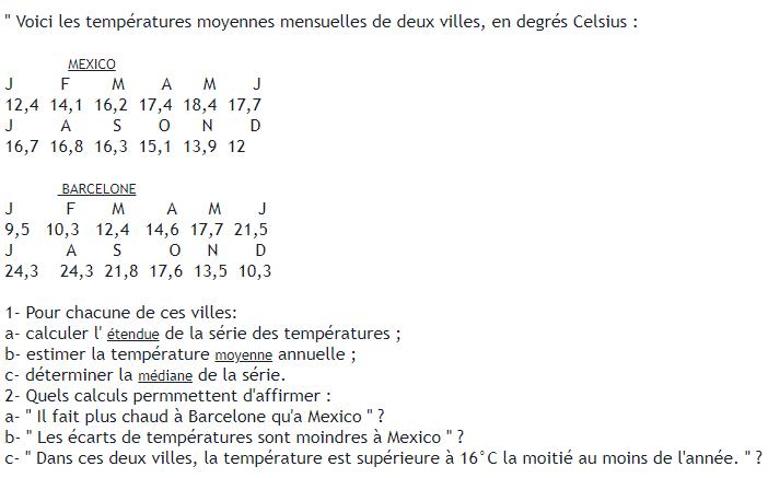 Températures et statistiques. : exercices en 3ème.