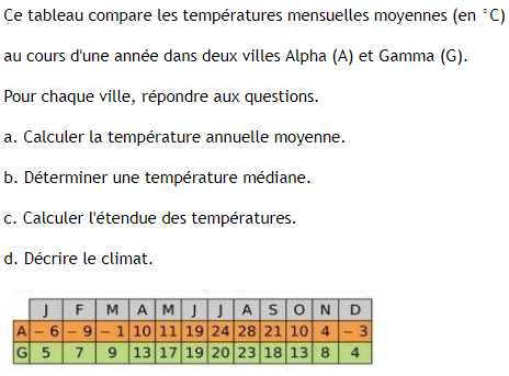Climat et statistiques : exercices en 3ème.
