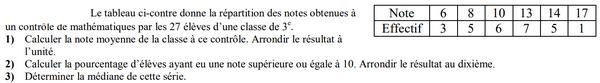 Répartition de notes en mathématiques : exercices en 3ème.