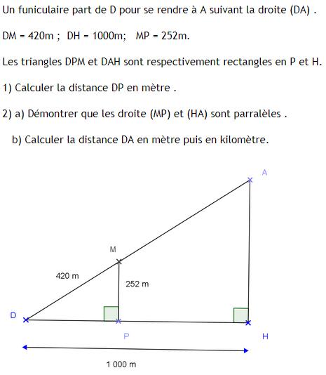Funiculaire , théorème de Thalès et Pythagore : exercices en 3ème.