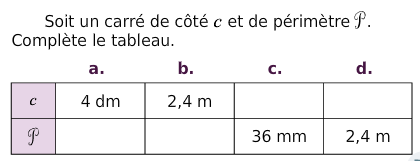 Périmètre d'un carré : exercices en 6ème.
