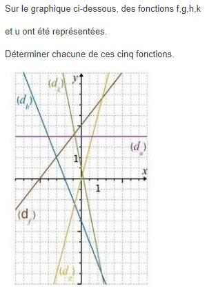 Déterminer des fonctions linéaires et affines : exercices en 3ème.