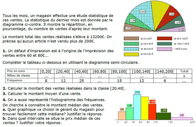 Statistiques : exercices en 3ème.