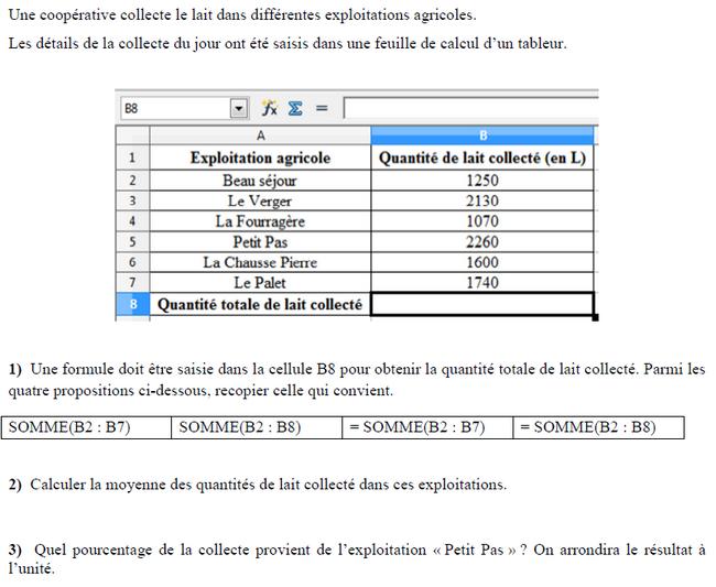Tableur et statistiques : exercices en 3ème.