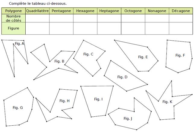 Différents polygones : exercices en CM2.