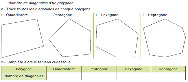Nombre de diagonales d'un polygone : exercices en CM2.