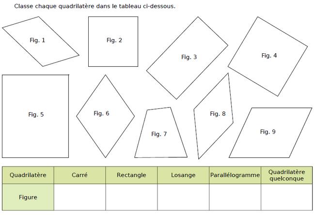 Classer chaque quadrilatère : exercices en CM2.