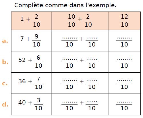 Compléter des fractions à trous : exercices en CM1.