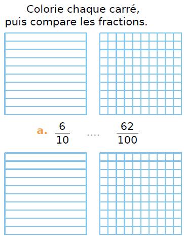 Colorier et comparer : exercices en CM1.