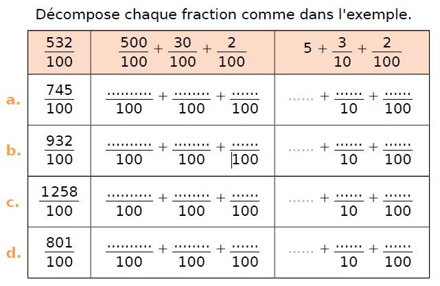 Décomposition de fractions : exercices en CM1.