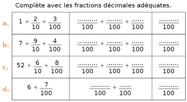 Des fractions décimales : exercices en CM1.