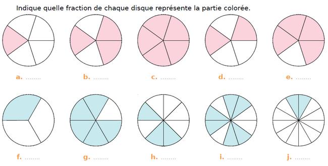 Disque et partie coloriée : exercices en CM1.