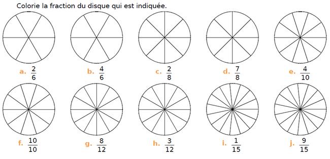 Colorier une fraction du disque : exercices en CM1.