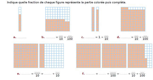 Indiquer la fraction de chaque figure : exercices en CM2.