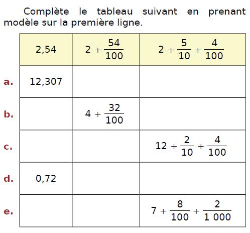 Décomposition d'une fraction : exercices en CM2.
