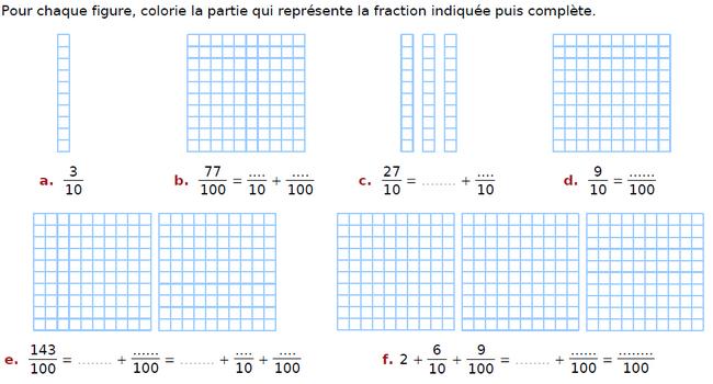 Colorier la partie qui représente la fraction : exercices en CM2.
