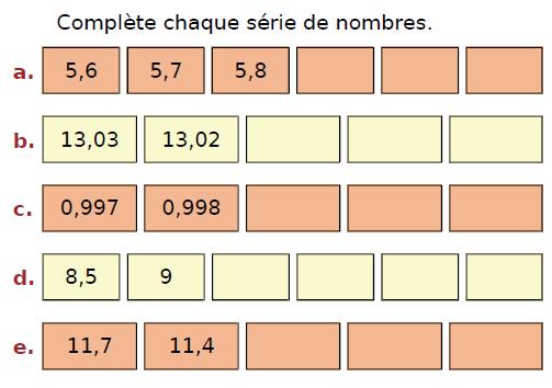 Compléter chaque série de nombres : exercices en CM2.
