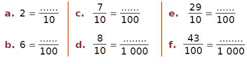 Compléter les égalités : exercices en CM2.