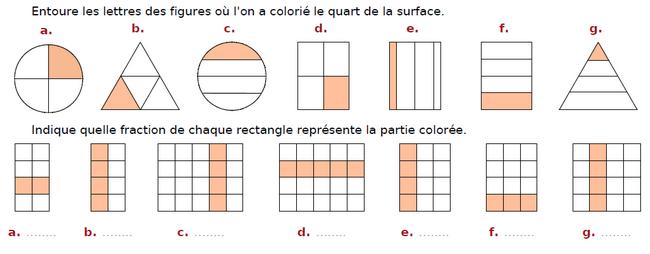 Fractions et représentation : exercices en CM2.