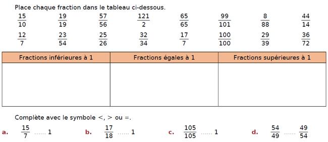 Placer chaque fraction dans le tableau : exercices en CM2.
