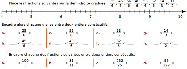 Encadrer par deux entiers consécutifs : exercices en CM2.