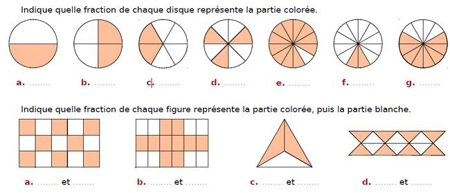 Indiquer la fraction représentée : exercices en CM2.