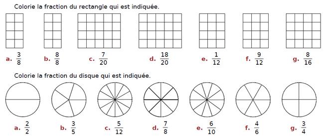 Colorier la fraction du rectangle et du disque : exercices en CM2.