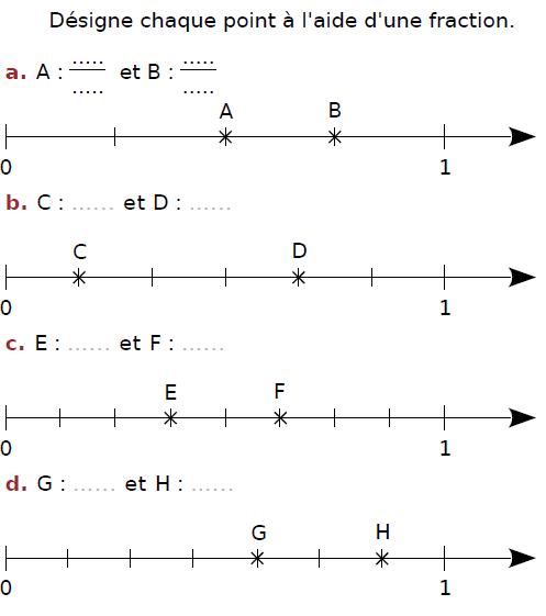 Donner l'abscisse de chaque point : exercices en CM2.