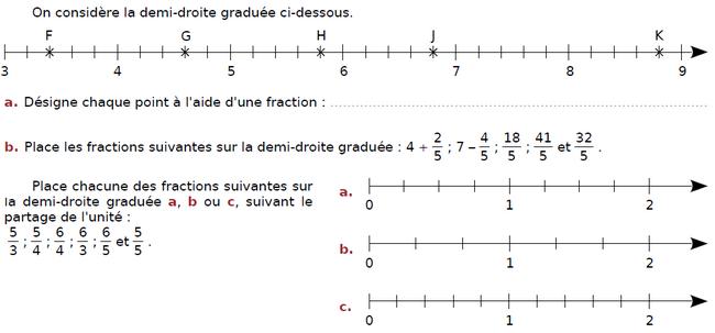 Désigner chaque point par une fraction : exercices en CM2.