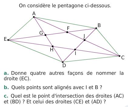 Un pentagone : exercices en 6ème.