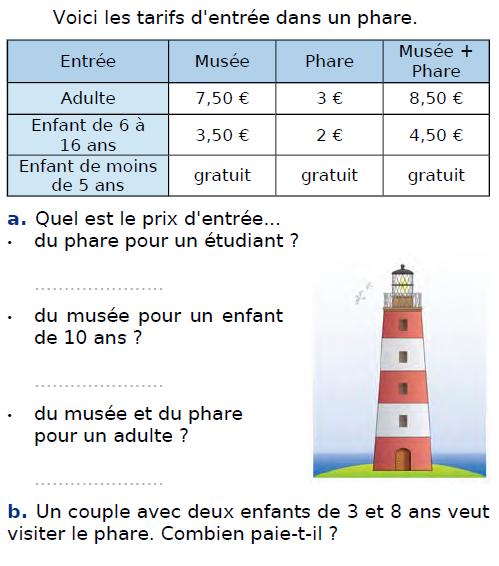 Tarifs d'entrée dans un phare : exercices en CM2.