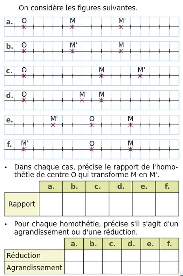 Préciser le rapport de l'homothétie : exercices en 3ème.