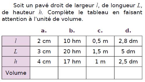 Un pavé droit : exercices en CM2.