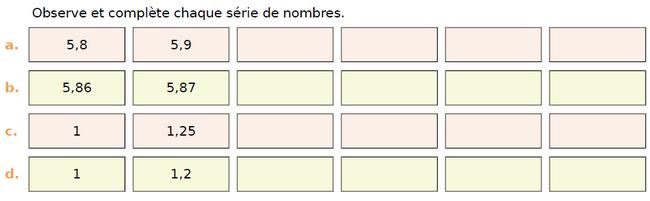 Compléter ces séries de nombres décimaux : exercices en CM1.