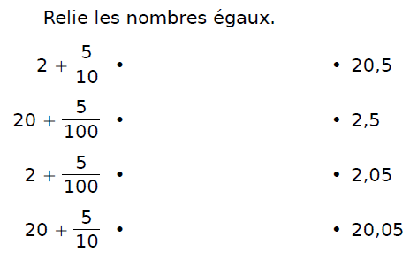 Relier les nombres égaux : exercices en CM1.