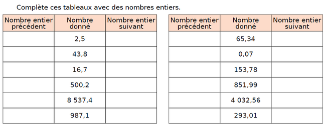 Nombres entiers consécutifs : exercices en CM1.