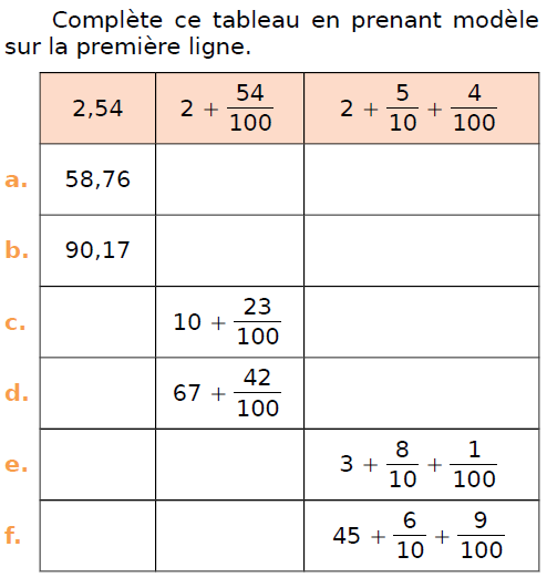 Compléter le tableau : exercices en CM1.