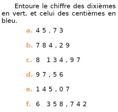 Entourer le chiffre des dixièmes : exercices en CM1.