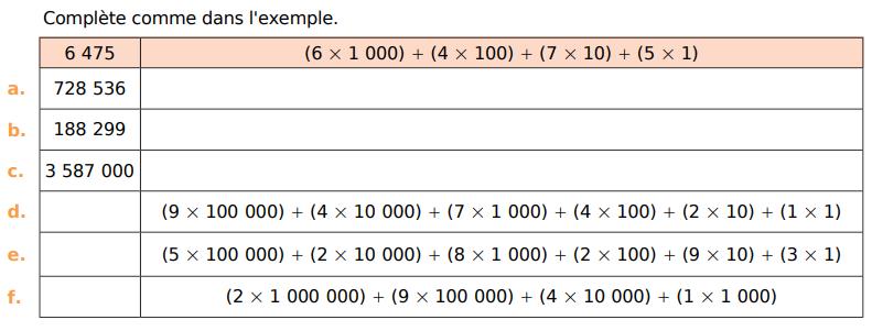 Décomposition d'un entier : exercices en CM1.
