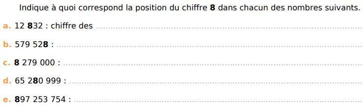 Position d'un chiffre : exercices en CM1.