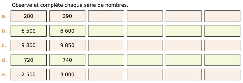 Compléter chaque série de nombres : exercices en CM1.