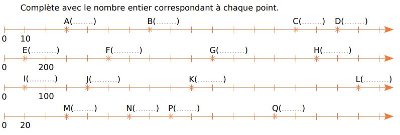 Donner la valeur de l'abscisse du point : exercices en CM1.