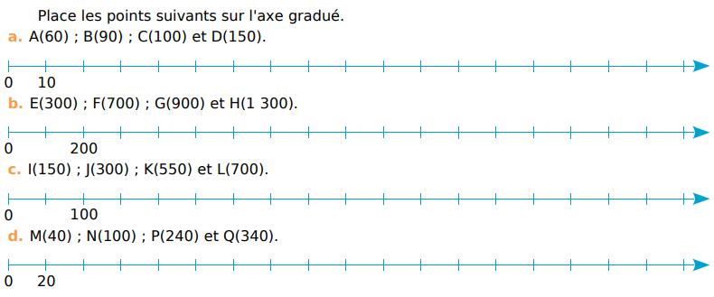 Placer les point sur la demi-droite graduée : exercices en CM1.
